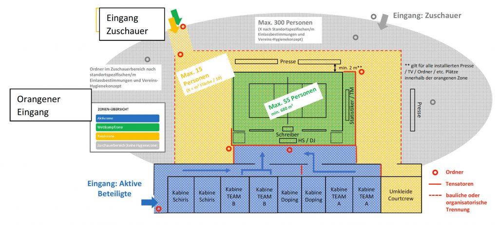 Grafik: Zonenmodell für den Sportpark am Hallo